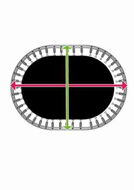 diametro del tappeto elastico ovale